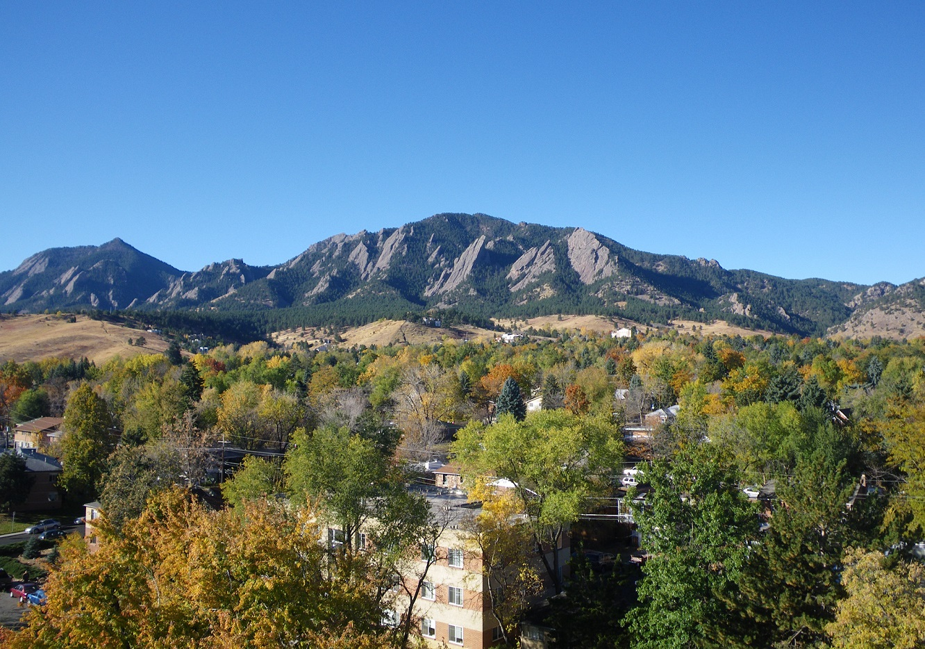 Boulder Co County Property Search